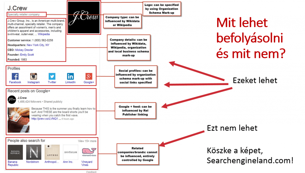 találati oldal knowledge graph