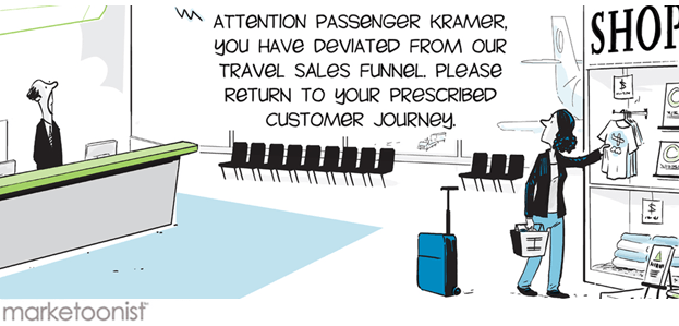 marketoonist_travel_sales_funnel