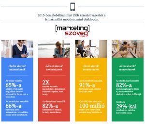 mikromomentum_infografika_3
